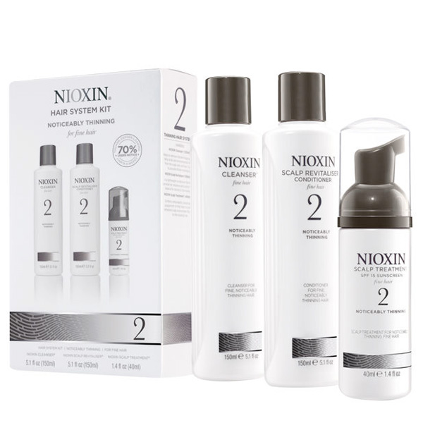 Nioxin Hair System Kit 2